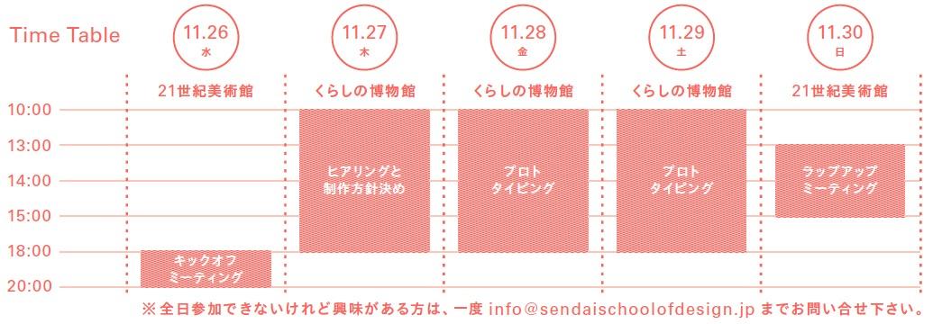 SSDe金沢 タイムテーブル